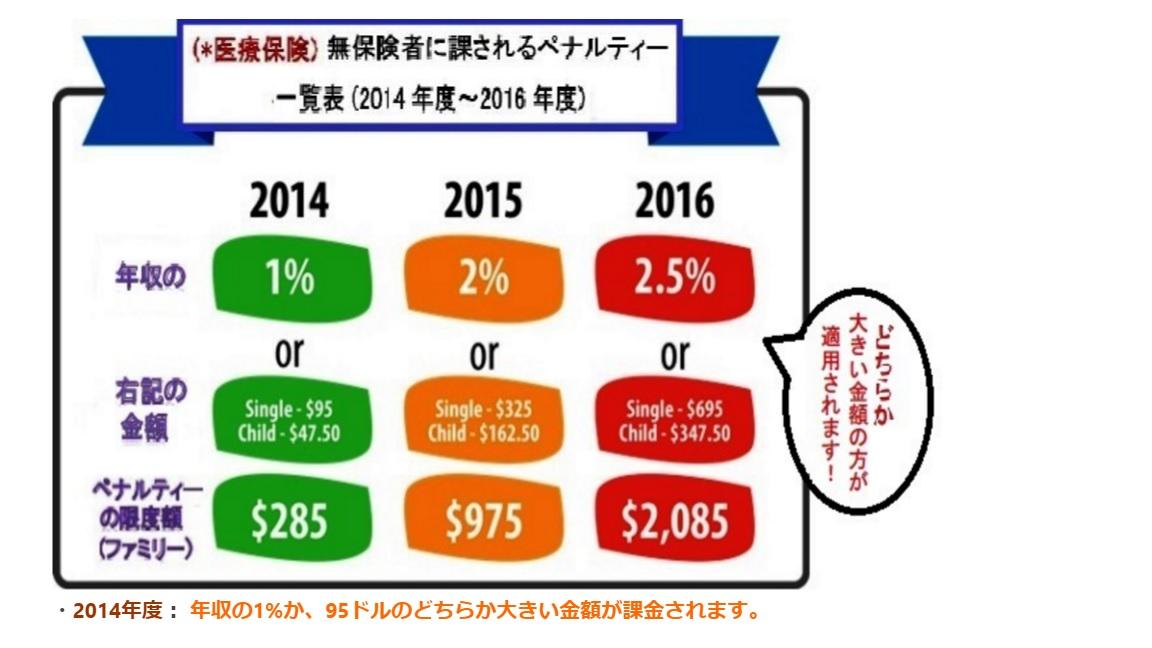 penalty_chart